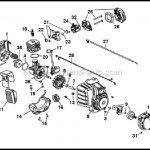 Troy Bilt Weed Eater Parts