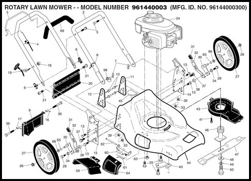 Black Max Lawn Mower Parts