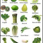 List Of Green Vegetables