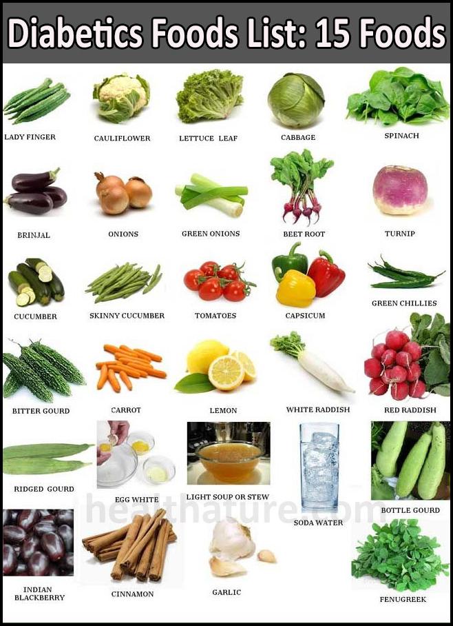 Best Vegetables For Diabetics