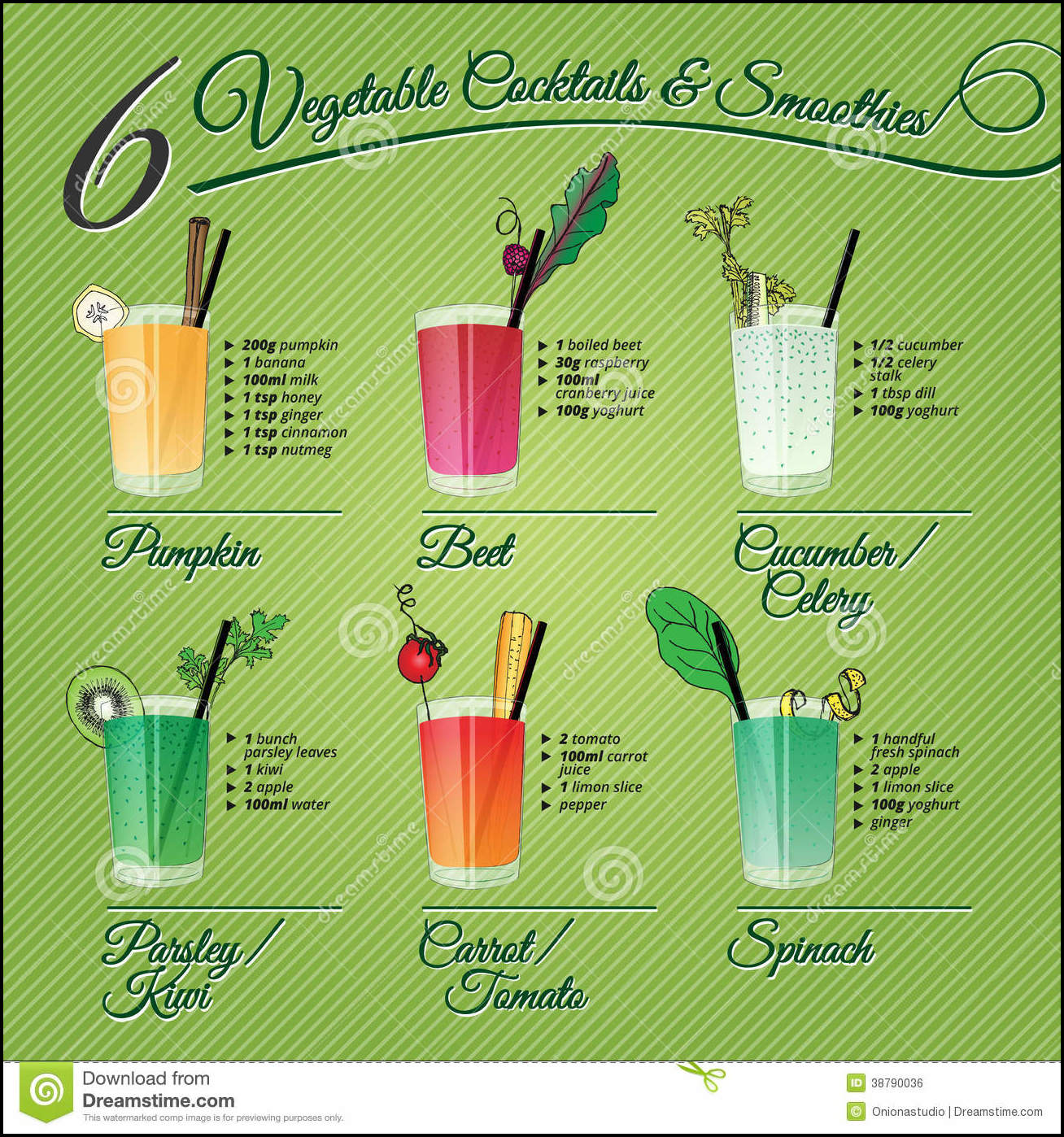 Fruit And Vegetable Smoothie Recipes
