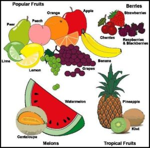 Fruit Or Vegetable That Starts With I