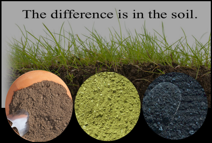 How To Make Garden Soil
