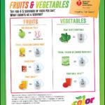 Serving Size Of Vegetables