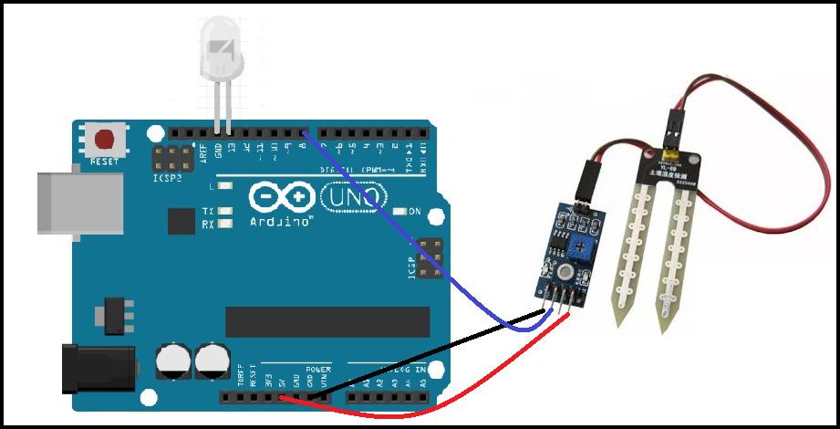 Soil Moisture Sensor Arduino