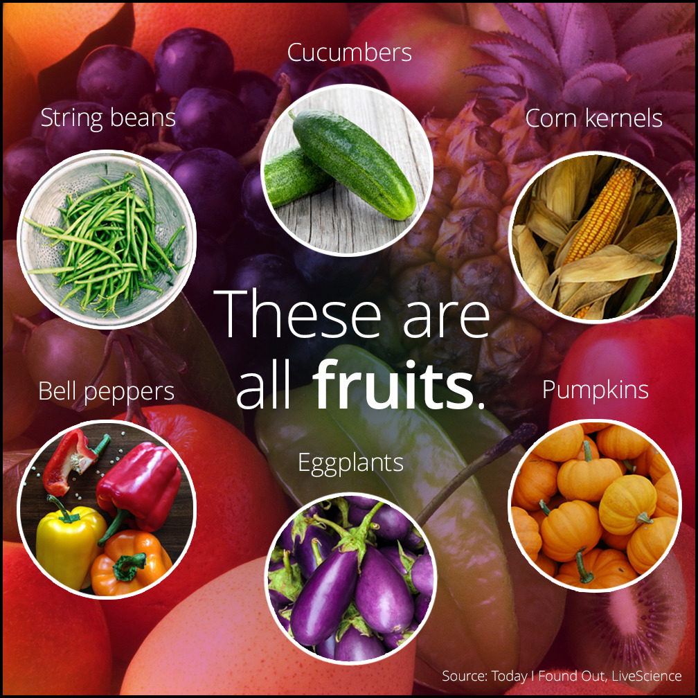 Vegetables That Are Actually Fruits