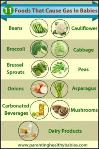 Vegetables That Cause Gas