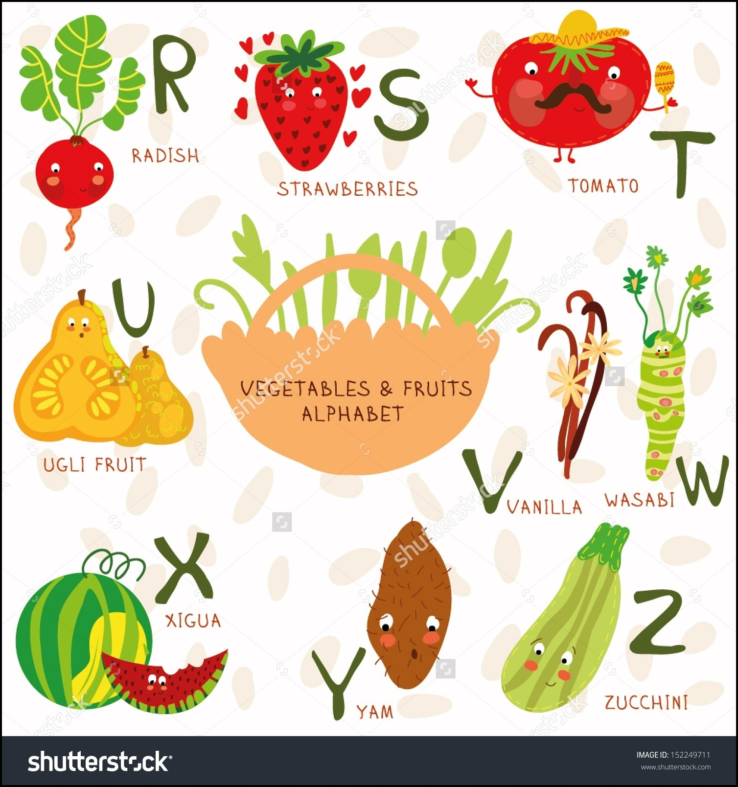 Vegetables That Start With I