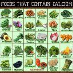What Vegetables Have Calcium