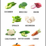 Healthiest Vegetables For Weight Loss