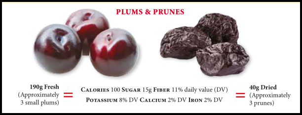How Many Calories In A Prune