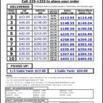 Mulch Prices Per Cubic Yard