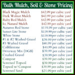 Mulch Prices Per Yard