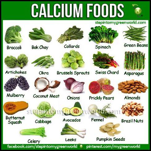 Vegetables Rich In Calcium