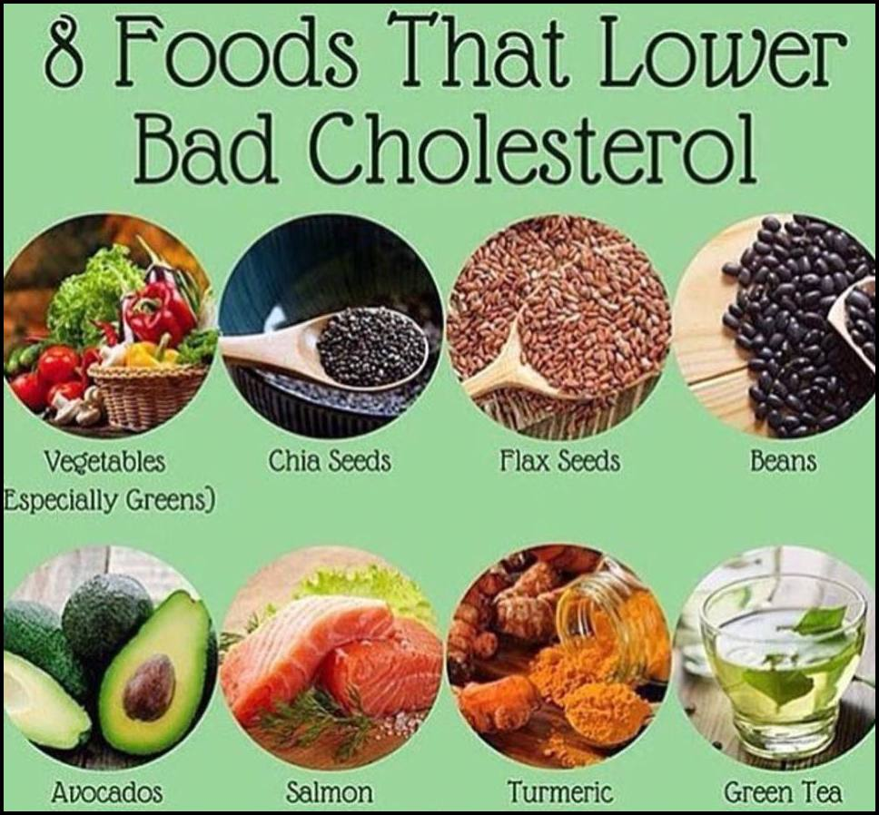 Vegetables That Lower Cholesterol