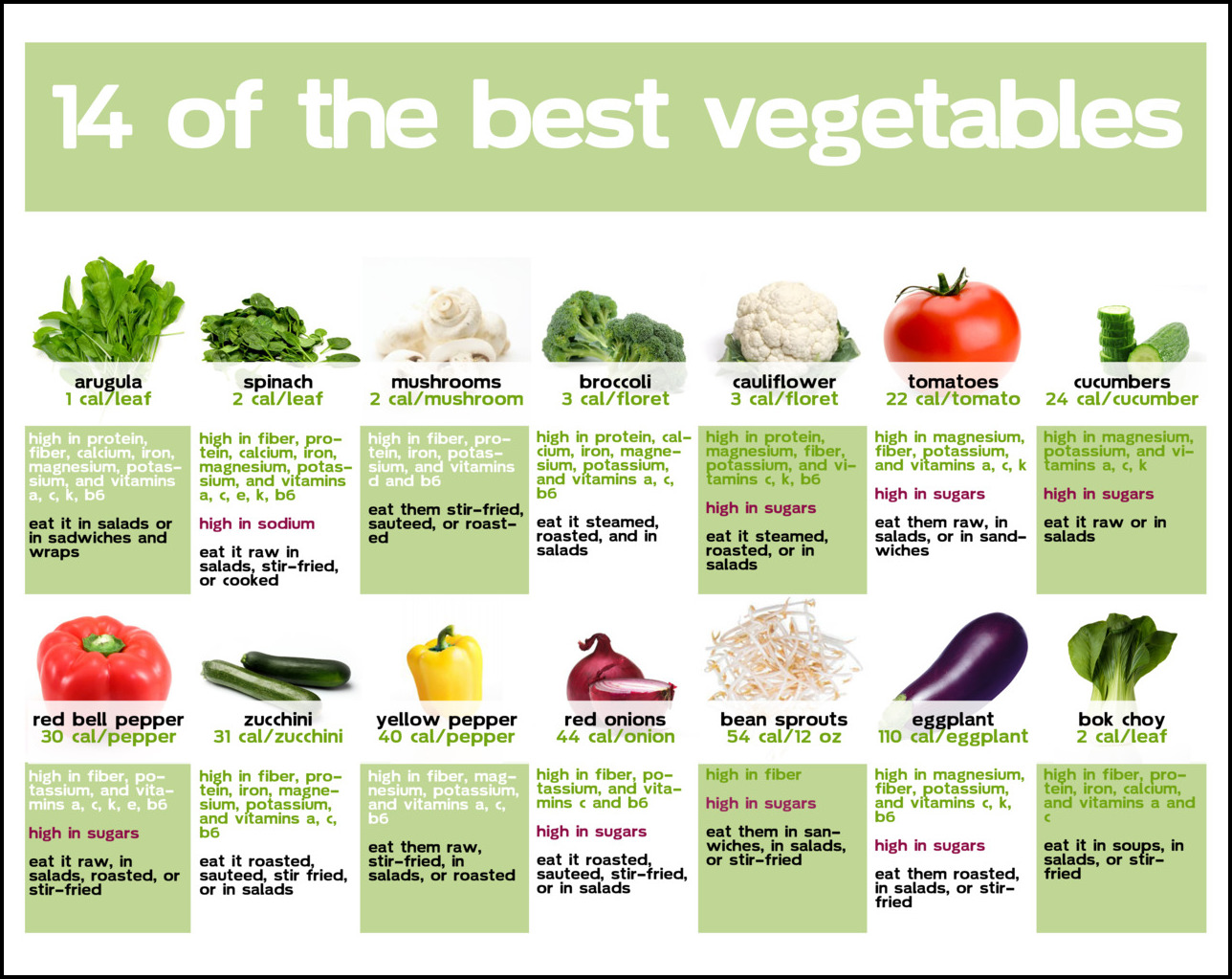 What Is The Best Vegetable