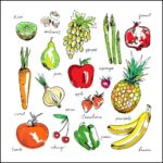 Vegetable That Starts With I