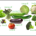 Vegetables With Low Carbs