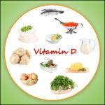 Vitamin D Foods Vegetables