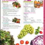 Wic Approved Fruits And Vegetables